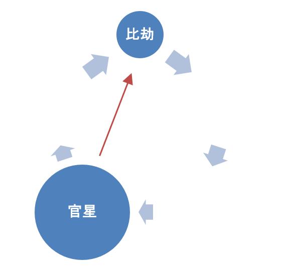 f:id:reishu-takama:20210922144020p:plain
