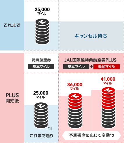f:id:reiwa-tsuredure:20191125212442p:plain