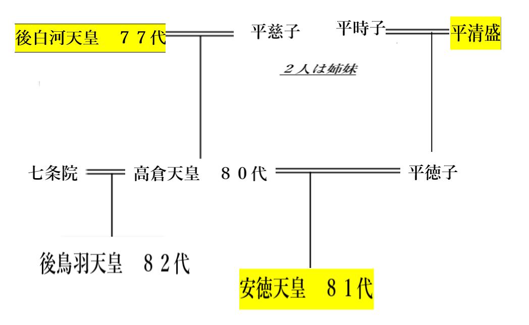 f:id:reiwa00502:20200423234028p:plain