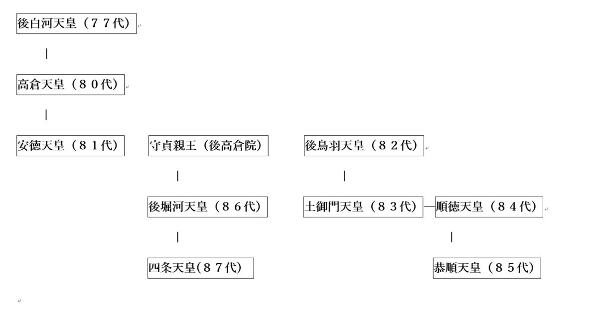 f:id:reiwa00502:20210201183652p:plain
