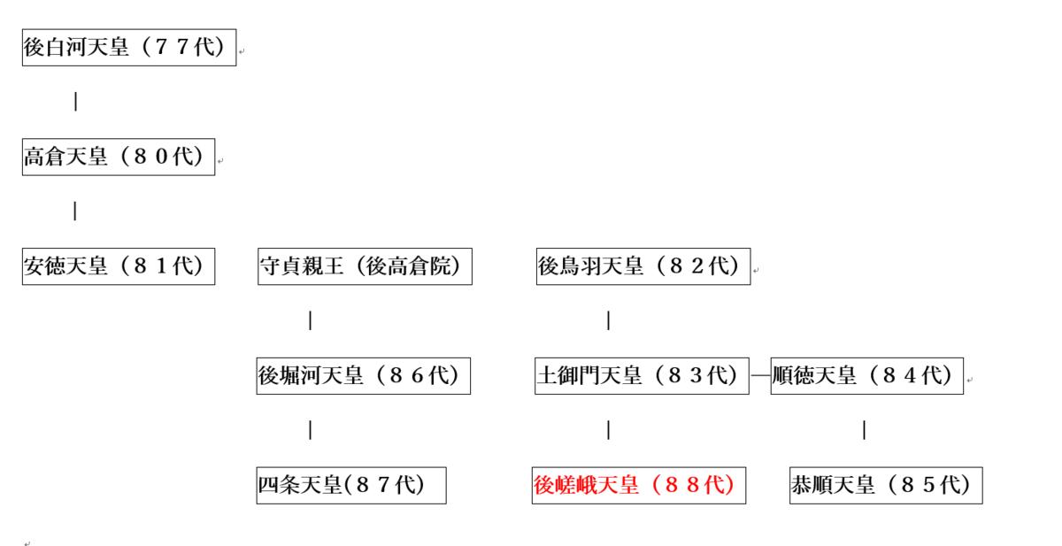 f:id:reiwa00502:20210201184112p:plain