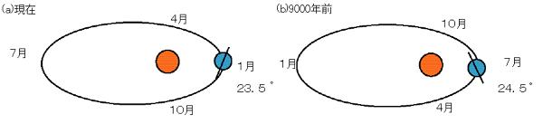 f:id:rekisi2100:20180305132917p:plain