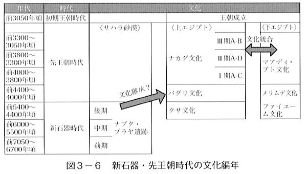 f:id:rekisi2100:20180409095047p:plain