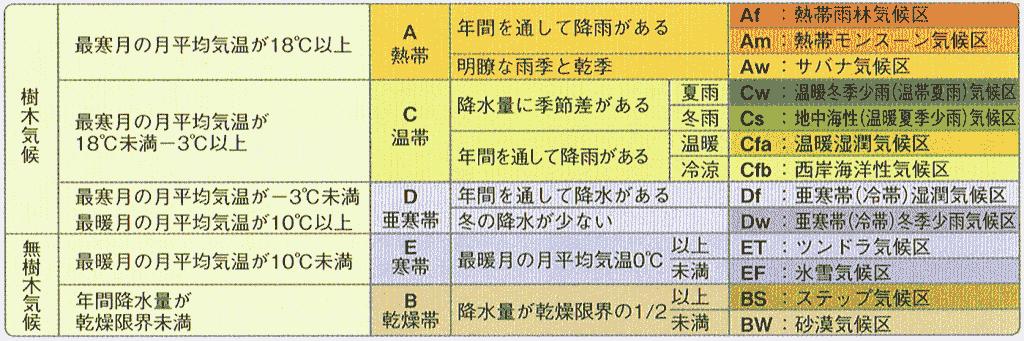 f:id:rekisi2100:20181022144251p:plain