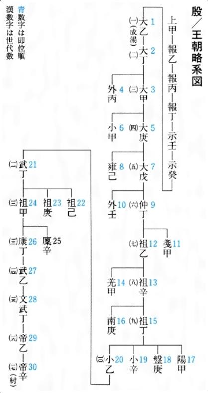 f:id:rekisi2100:20181231100120p:plain