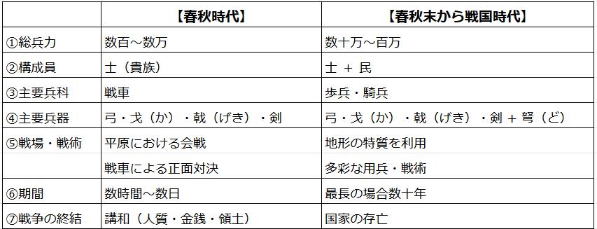 f:id:rekisi2100:20190617044511p:plain
