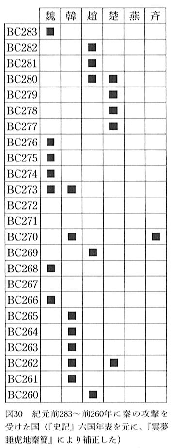 f:id:rekisi2100:20200220152028p:plain:w300