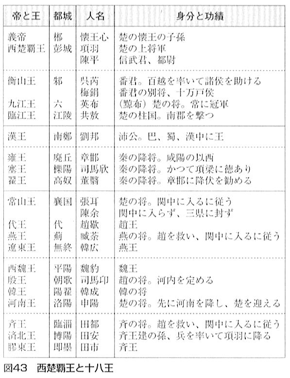 f:id:rekisi2100:20200813084938p:plain:w300