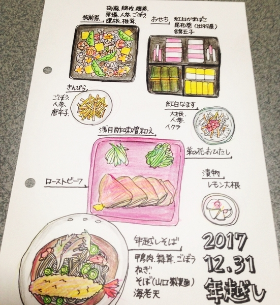 [2018][#mydrawing][foodillustration][#rekko食メモ][色鉛筆]