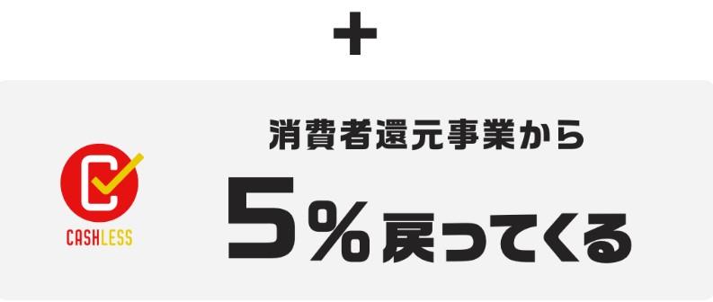 PayPay_キャンペーン_還元