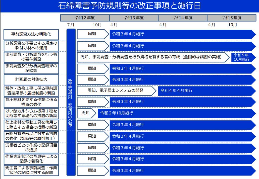 f:id:relaybag:20201105101737p:plain