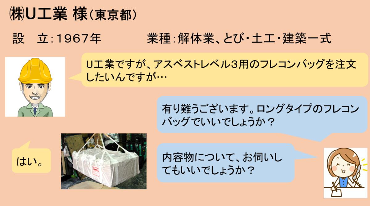 f:id:relaybag:20210728114241p:plain