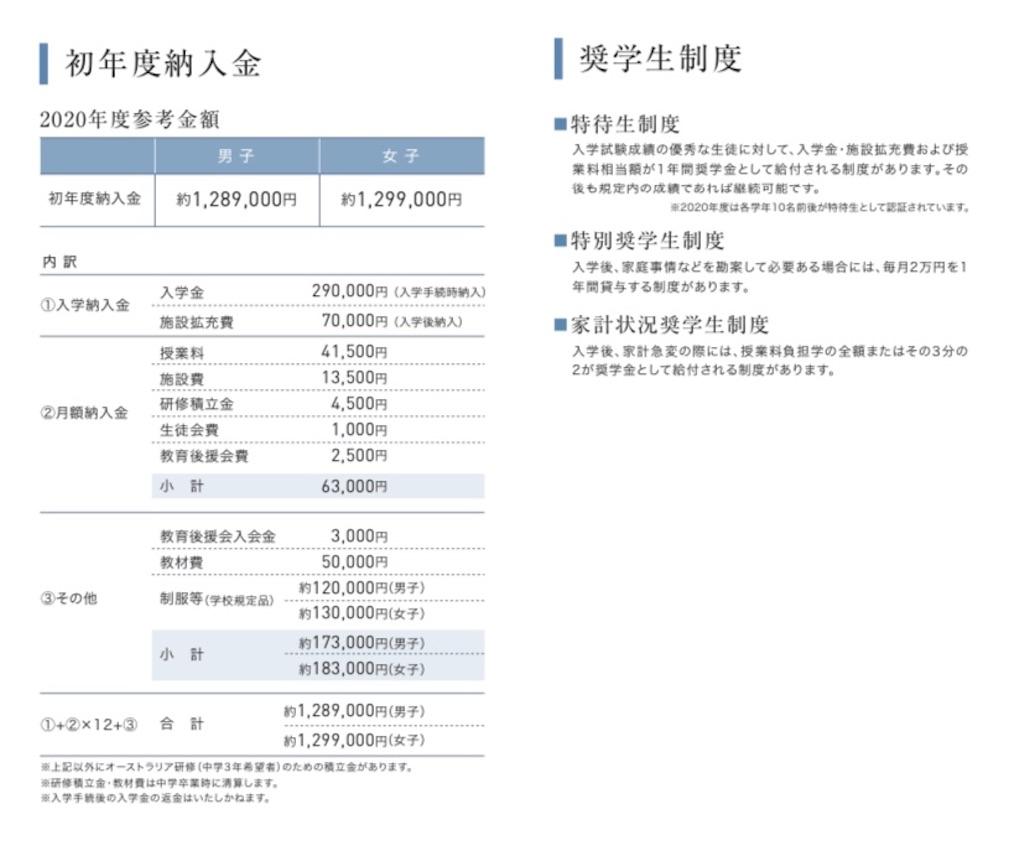 f:id:relazione:20201222102650j:image