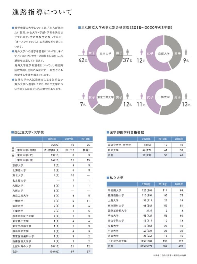 f:id:relazione:20201222102746j:image