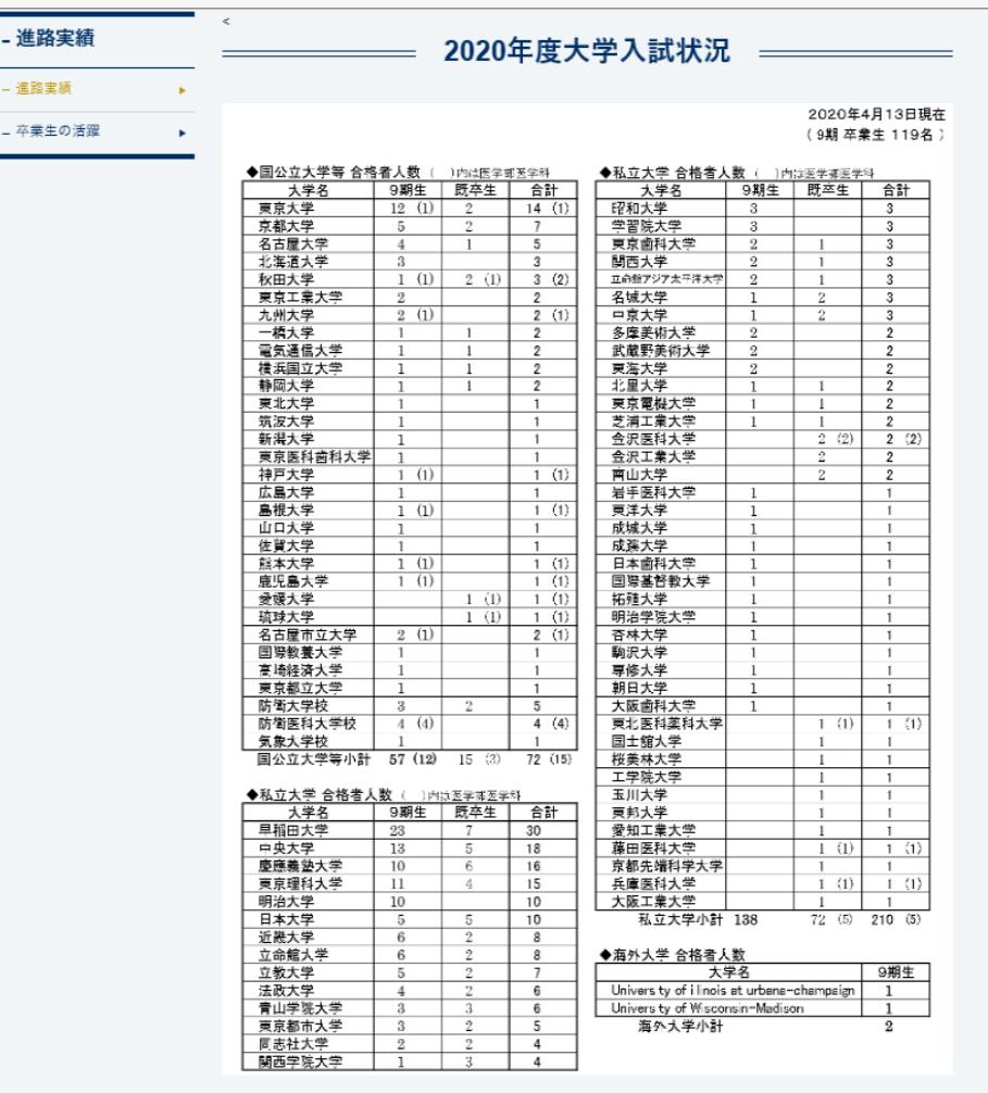 f:id:relazione:20201230165352p:plain