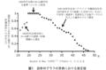 「妊娠・出産に関する正しい知識」が意味するもの (2016) PR図1