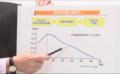 厚生労働省「妊娠と不妊について」7'10付近 https://www.youtube.com/watch?v=mgW51