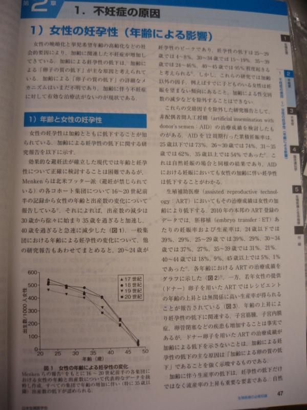 日本生殖医学会 (2014)『生殖医療の必修知識』 p. 47