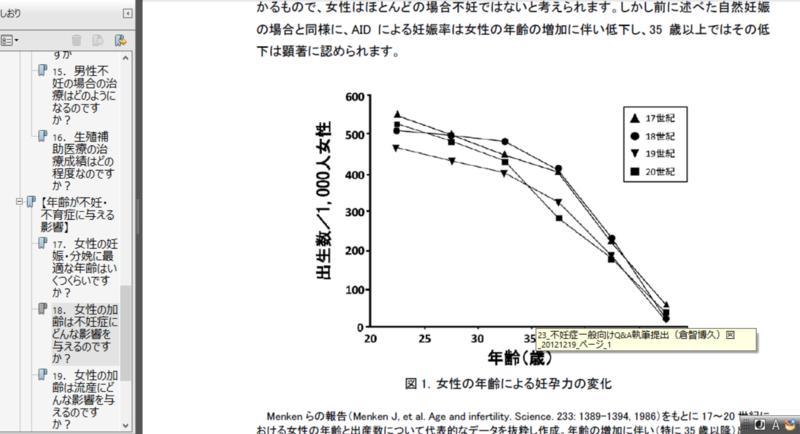 日本生殖医学会 (2013)「不妊症Q&A」p. 33 (http://web.archive.org/web/20130626165951/h