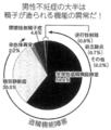 鈴木秋悦 (2000)『現代妊娠事情』報知新聞社、p. 43