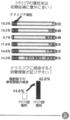 鈴木秋悦 (2000)『現代妊娠事情』報知新聞社、p. 117