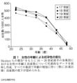 日本生殖医学会 (2014)『生殖医療の必修知識』p. 47 図1