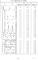 毎月勤労統計要覧 (平成14年版) 抽出率表 (第1種) 2002