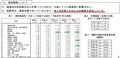 毎月勤労統計において全数調査する としていたところを一部抽出調査