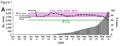 COVID-19日本 (-4/4) 感染状況: 不明ケースの割合