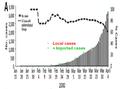 Furuse et al (2020) Fig 1A に加筆:輸入例と国内感染例 (-4/4)