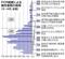 東京新聞 (2020-07-14) 水際対策強化に時間かけすぎ、流入許す<検証・コ