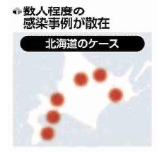 読売新聞2020-02-27 北海道に散在する数人の感染事例