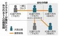 読売新聞2020-04-07周南・下松のクラスター