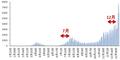 COVID-19感染者数推移:-2021-01-10 日本