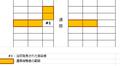 3月23日神戸-那覇便クラスターの「濃厚接触者」の範囲