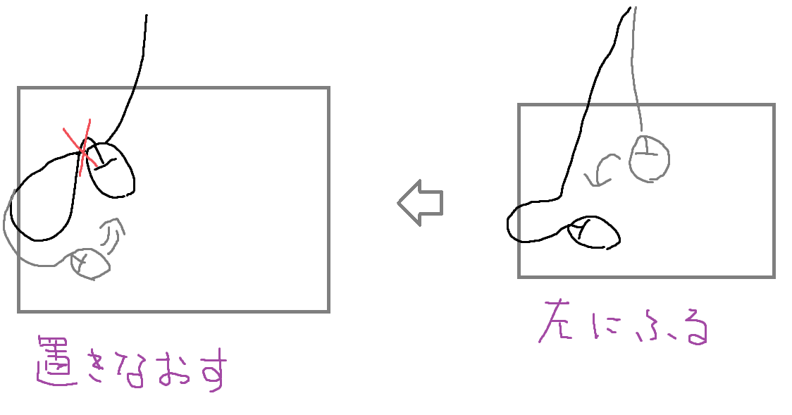 f:id:remishiko:20200617035100p:plain