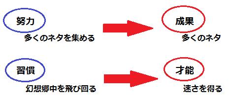 f:id:remy0420:20170203002301p:plain