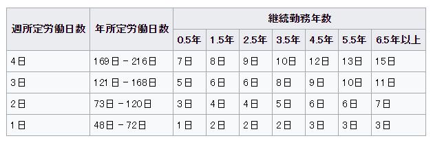 f:id:ren-ai-partner:20170130224754p:plain