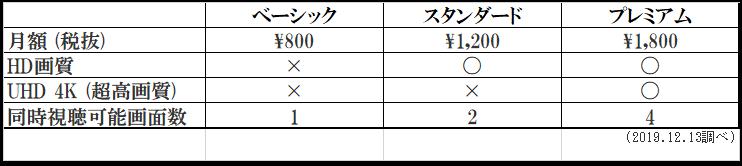 f:id:ren_sst:20191213191252p:plain
