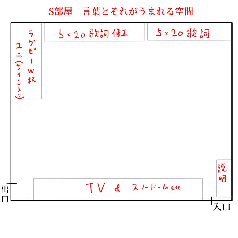 f:id:ren_sst:20200125165729p:plain