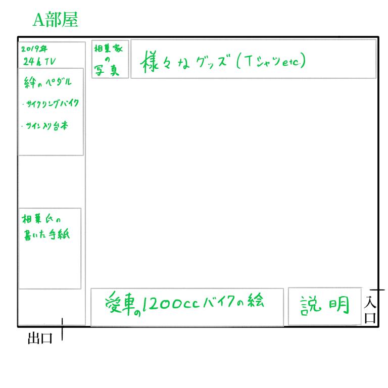 f:id:ren_sst:20200125175311p:plain