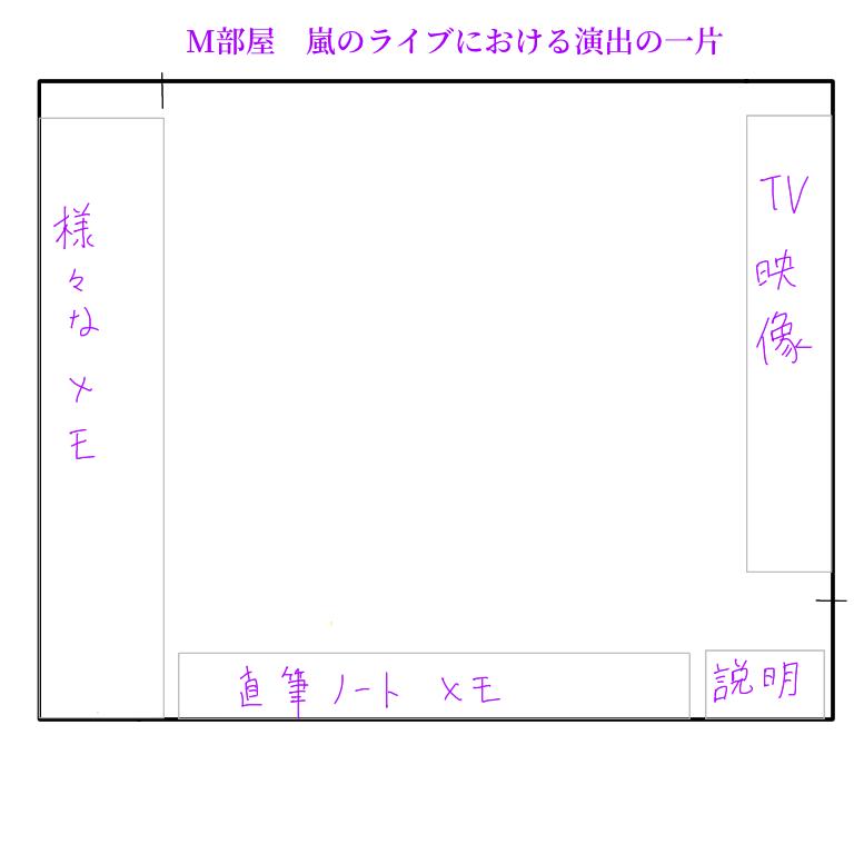 f:id:ren_sst:20200125175354p:plain