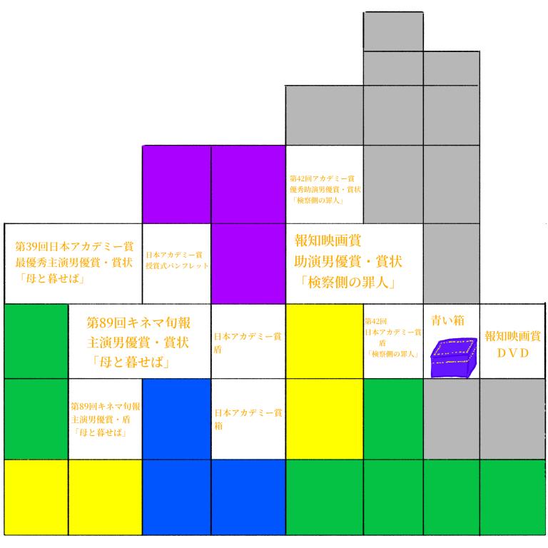 f:id:ren_sst:20200125175755p:plain