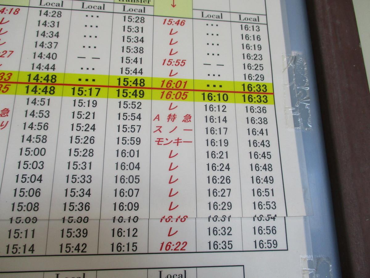 f:id:rengejibu:20200201131030j:plain