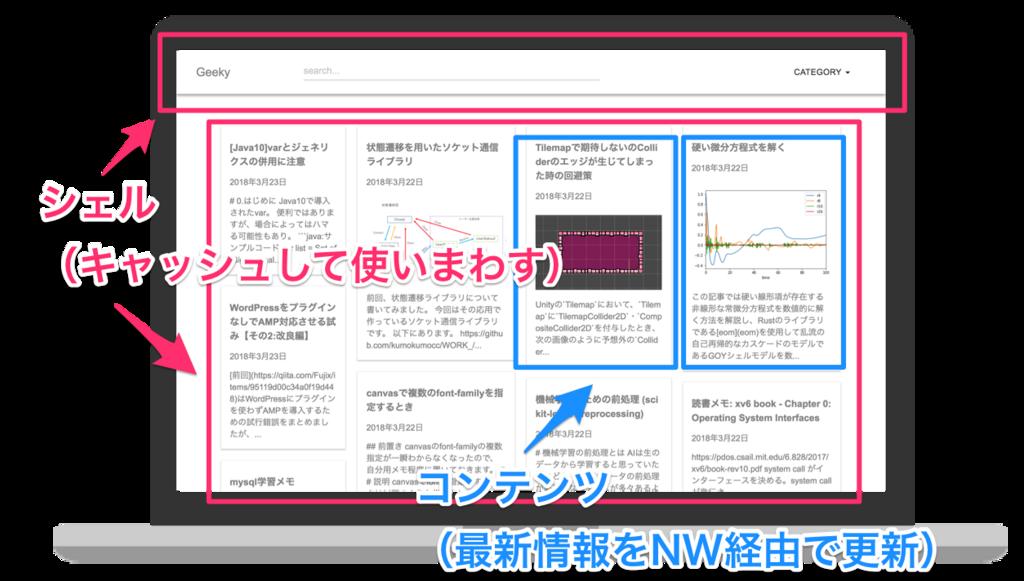 f:id:rennnosukesann:20180323002849p:plain