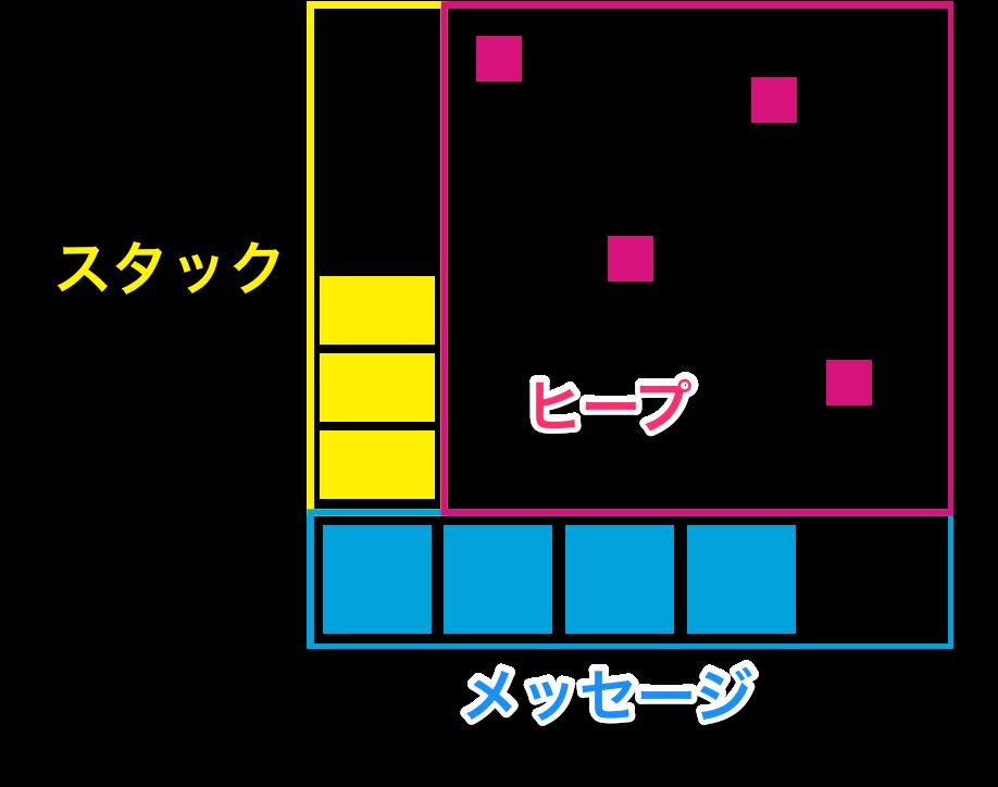 f:id:rennnosukesann:20180326230945p:plain:w400