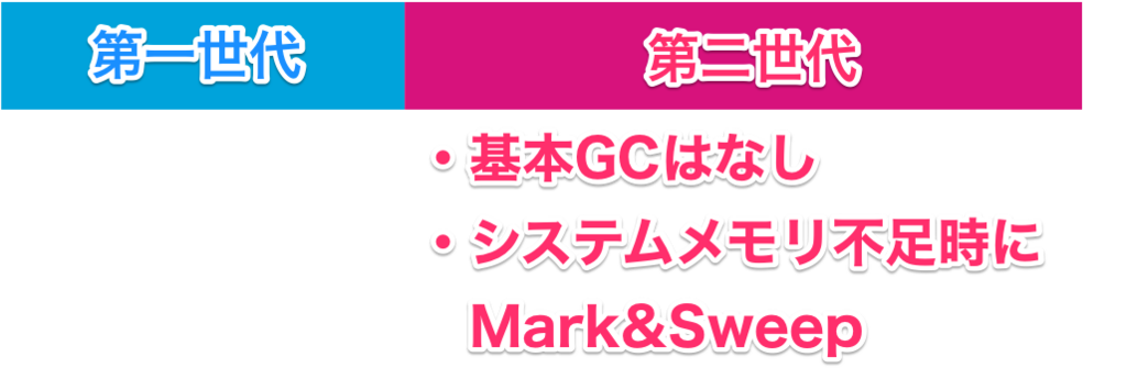 f:id:rennnosukesann:20180328003241p:plain:w400