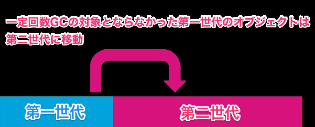 f:id:rennnosukesann:20180328003923p:plain:w400