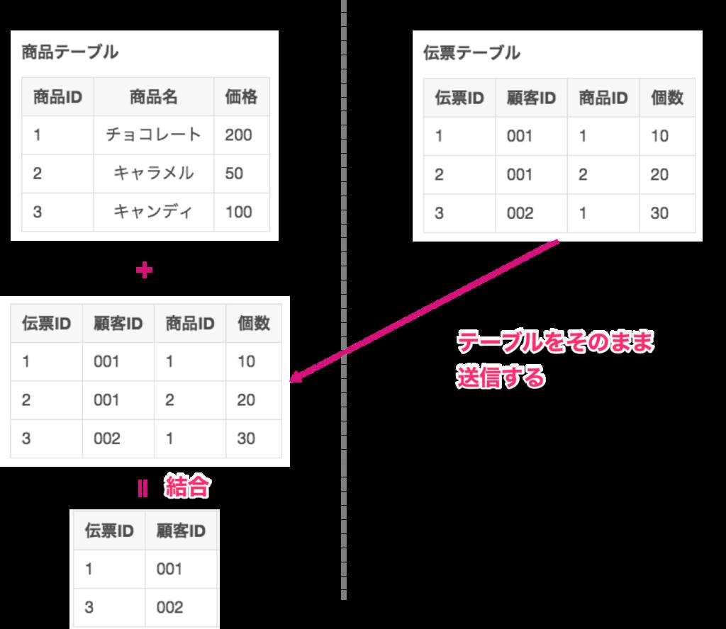 f:id:rennnosukesann:20180408234412p:plain