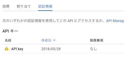f:id:rennnosukesann:20180607223646p:plain